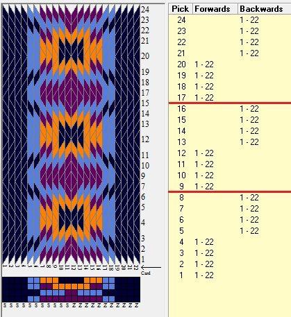 22 tarjetas, 4 colores secuencia 4F-4B // sed_861 diseñado en GTT༺❁