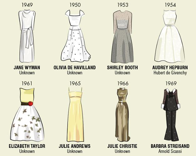 4 All The Dresses Of Best Actress Oscar Winners Since 1929 Co Design