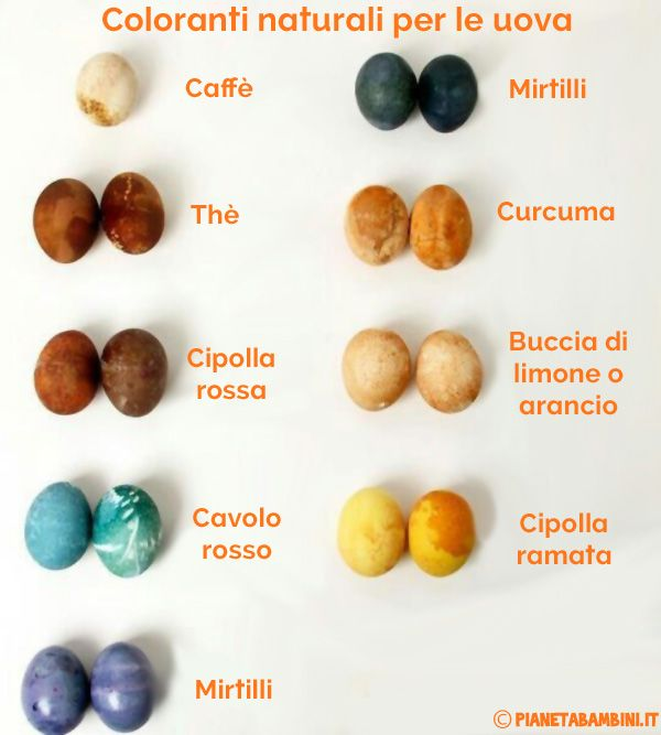 Come Decorare le Uova di Pasqua: 5 Modi per Colorare il Guscio   PianetaBambini.it