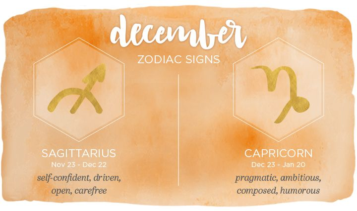 Zodiac December 18 | Horoscope December 18| Hot Birthdays ...