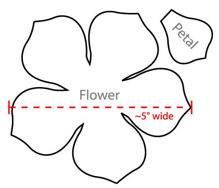 flower template 5 petals - flower petal template google search stuff to print