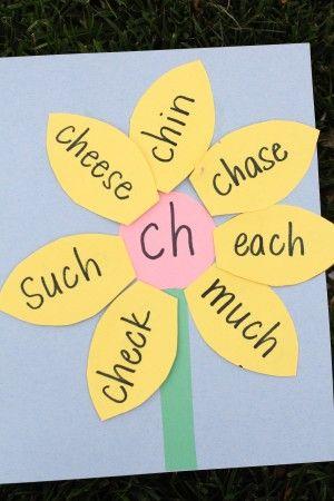 Consonant Digraph Garden - I Can Teach My Child!