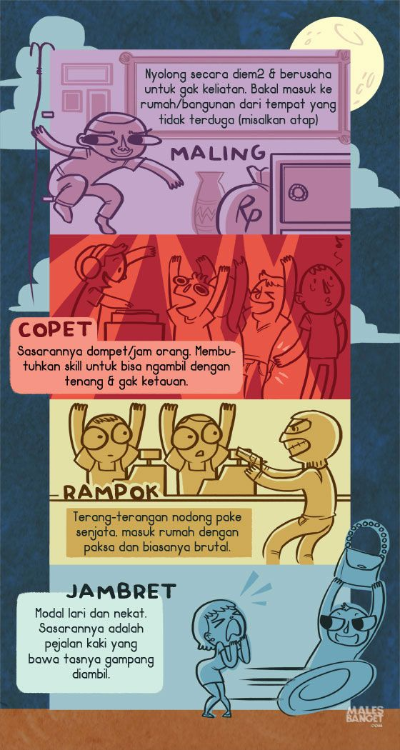[INFOGRAPHIC] Perbedaan Maling, Copet, Rampok, & Jambret - via malesbanget.com