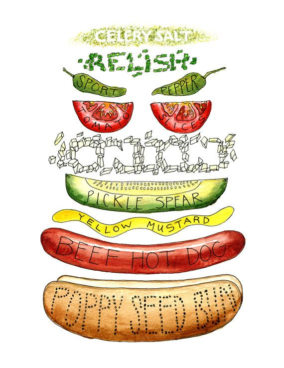 """Chicago Hot Dog watercolor print""    Now I make only one adjustment. I remove the sport peppers & add jalepenos. Also a dash of habanero sauce."