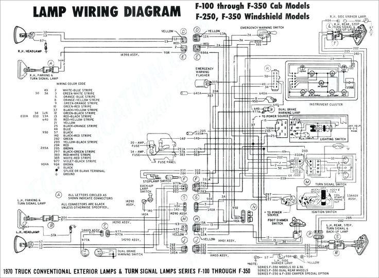 21 Ford Harness Wiring Diagram Bookingritzcarlton Info Electrical Wiring Diagram Electrical Diagram Trailer Wiring Diagram