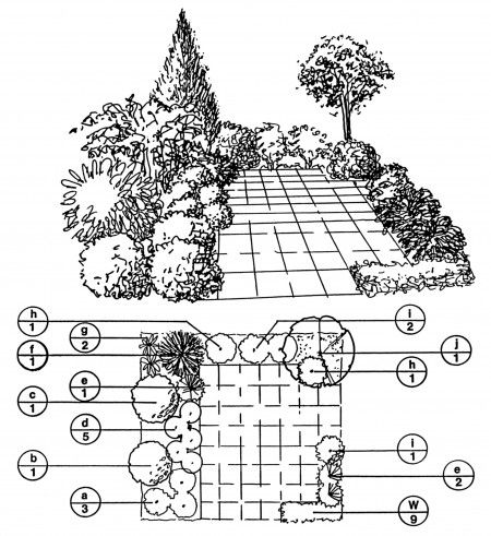 Garden Design for Small Spaces Planning A1678 2 furthermore Landscape Plans besides  on mulch bed design ideas