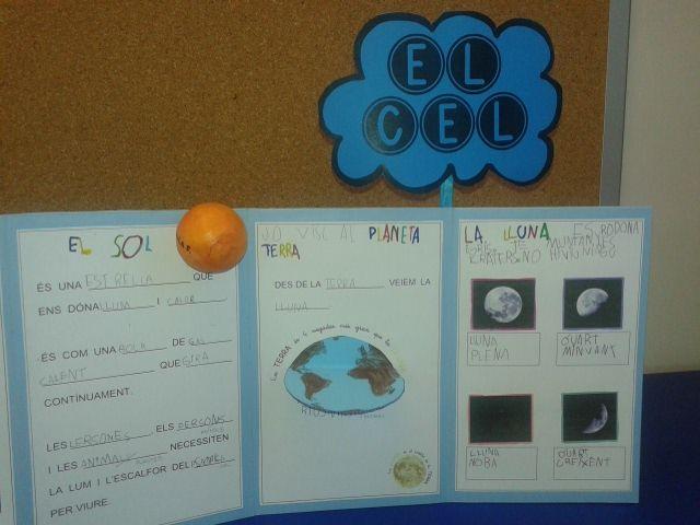 Projecte EL CEL. Pinzellada sobre el Sol, la Terra i la Lluna