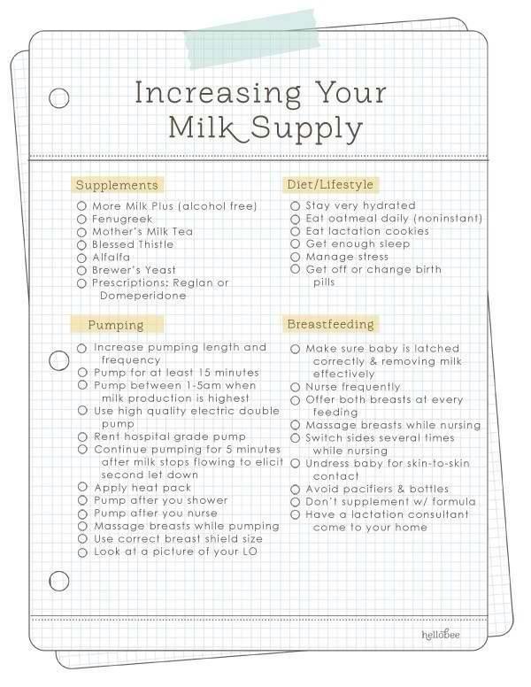 Increasing Your Breast Milk Supply  Bobbys  Increase -9603
