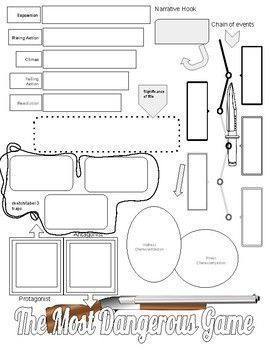 Short Story Sketch Note Template, Graphic Organizers (8