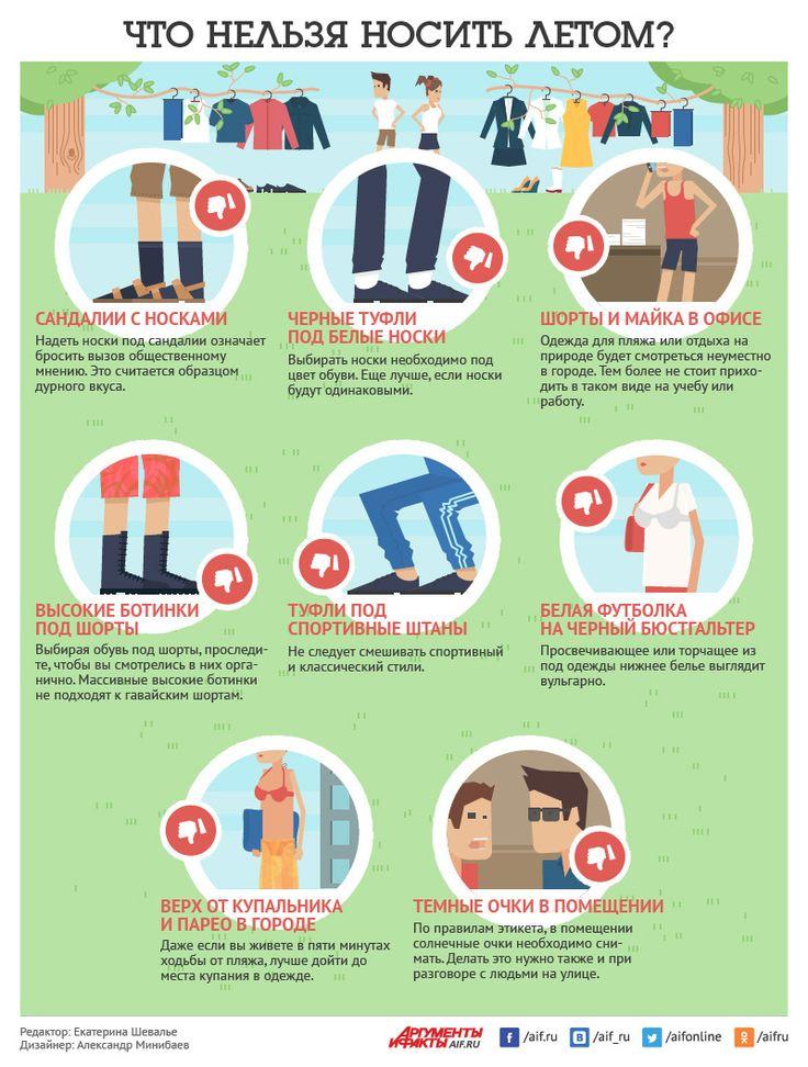 Что нельзя носить летом в городе? Инфографика | Инфографика | Аргументы и Факты