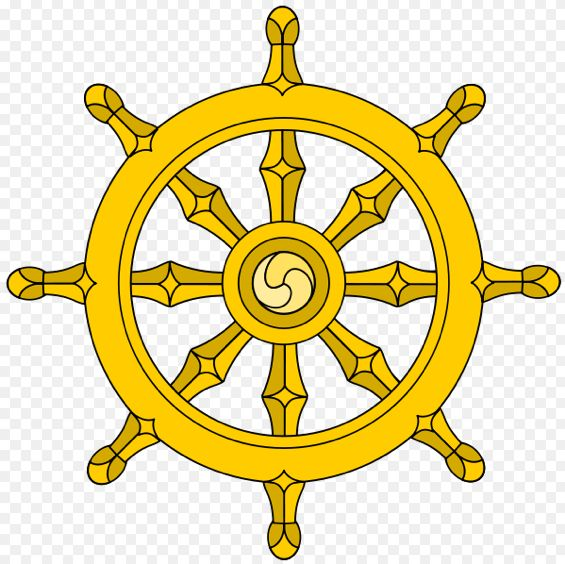 Dimension #3: Doctrine. The teachings of Gautama, which now makes up Buddhist doctrine, is referred to as Dharma. One of these teachings is samsara, the wheel of rebirth. (p. 75)