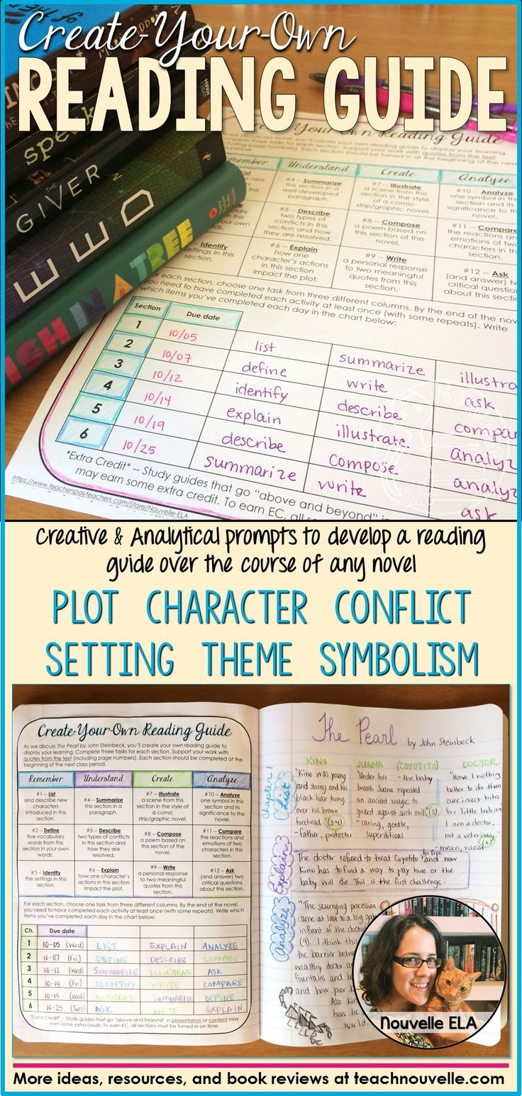 As students read their class novel or independent reading, they choose various tasks to complete for each chapter or section. They demonstrate understanding of setting, characters, and conflict as well as analyze quotes, themes, and symbols in the classic novel. They also complete creative tasks, such as composing a poem or illustrating a scene. You can use this with Interactive Notebooks or as a traditional handout. This is the perfect way to keep students engaged while reading! (grades…