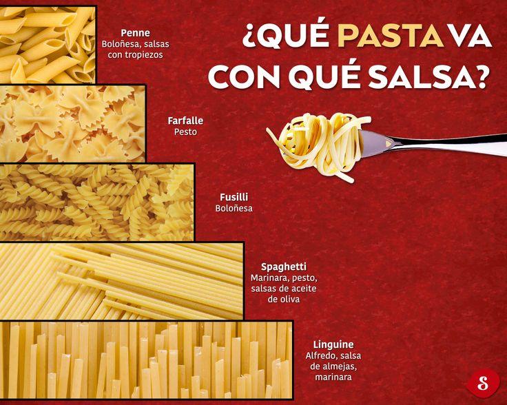 Dos salsas para pastas, Boloñesa y Pesto, su historia