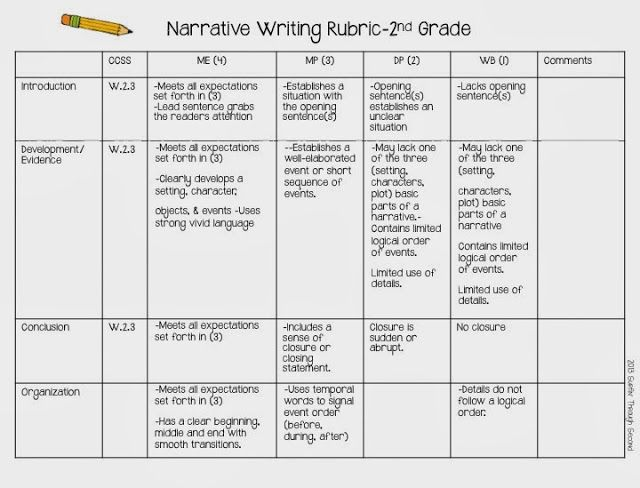 grade 4 writing assessment rubric