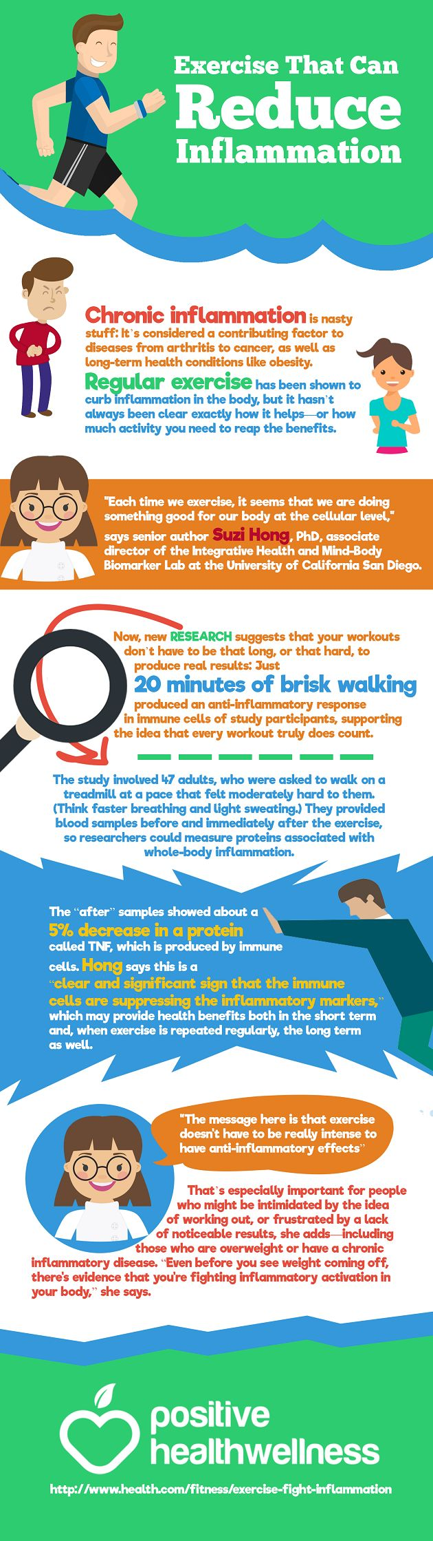 exercise that can reduce u2013 positive health wellness infographic as we mentioned in the