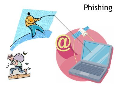 How To Check For Phishing Emails?