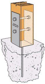 Concrete Fence Post Brackets                              …