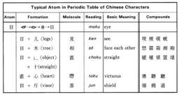 symbol dictionaries | Kanji Symbol Dictionary