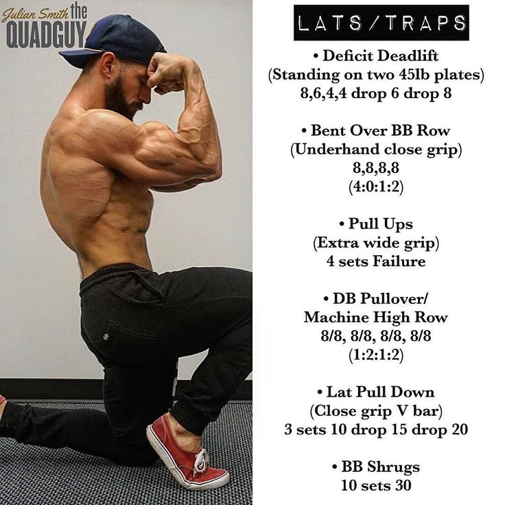 "5,346 Likes, 102 Comments - JULIAN MICHAEL SMITH (@smith.julian) on Instagram: ""Workout Wednesday! Tag a buddy and build the wings!  - Want more workouts like this? My full…"""