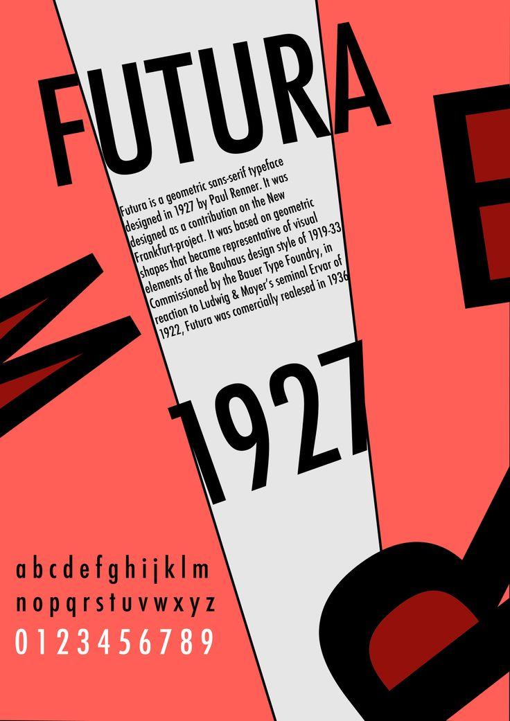 Futura Typography © William Dunn