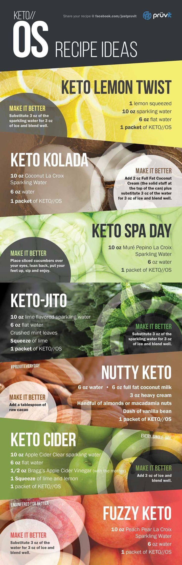 Have some fun with these tasty and colorful Keto recipes!