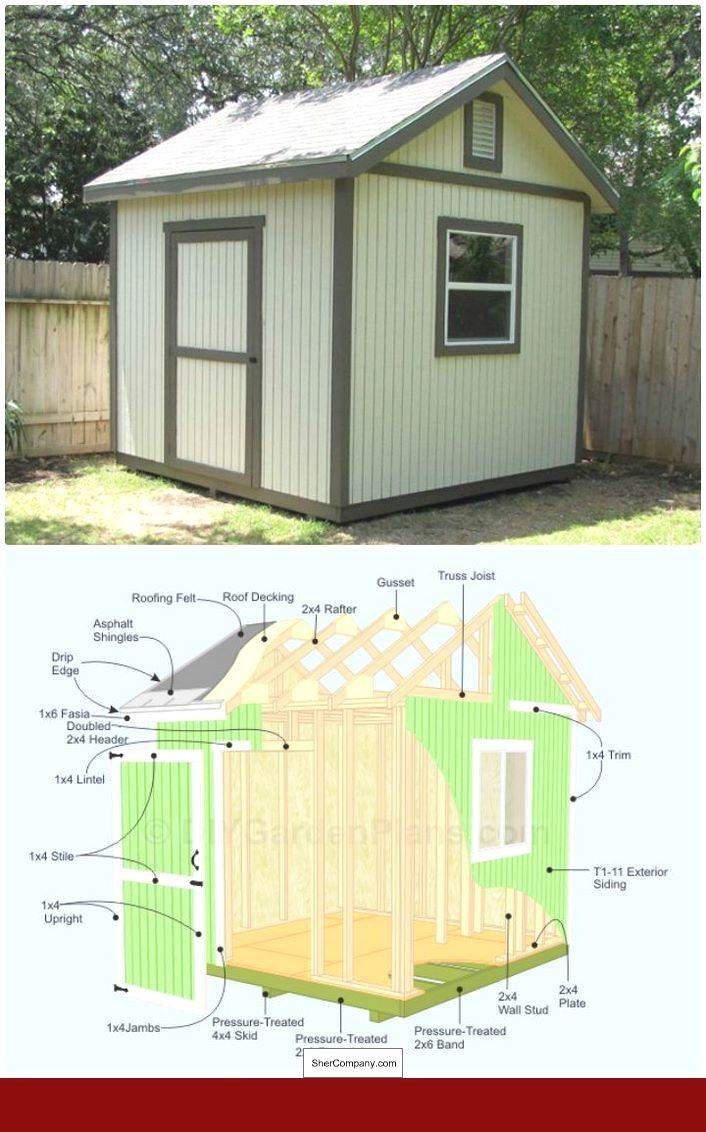 Two Story Shed Plans Free And Pics Of Plans For A 10x20 Shed 48760772 8x12shedplans Woodshedplans With Images Building A Shed Diy Storage Shed Shed Design