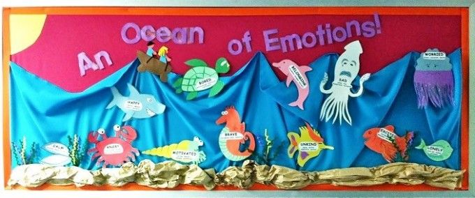 Classroom bulletin board ideas From Success Academy Charter Schools | Screenflex Portable Partitions
