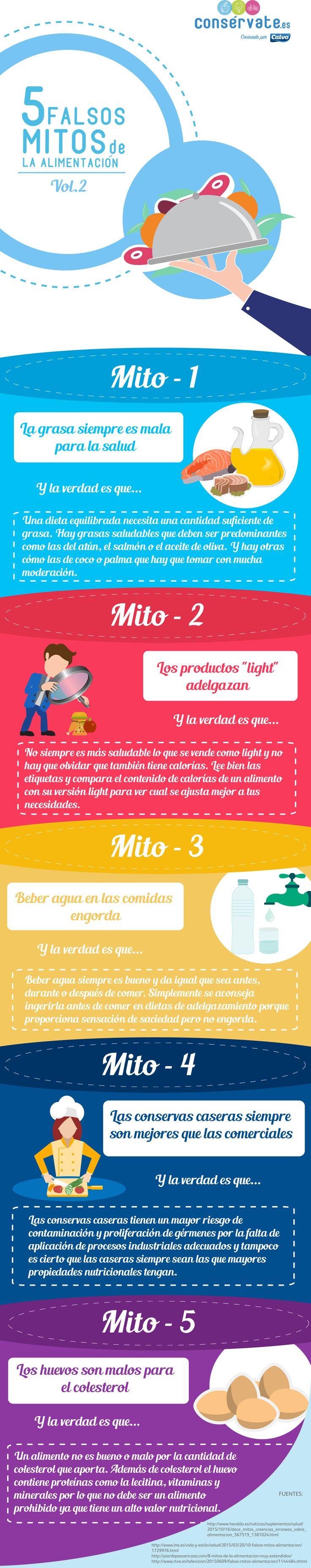 Infografía: 5 falsos mitos de la alimentación