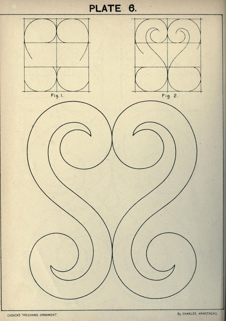 Cusack's freehand ornament, 1895. Plate 6
