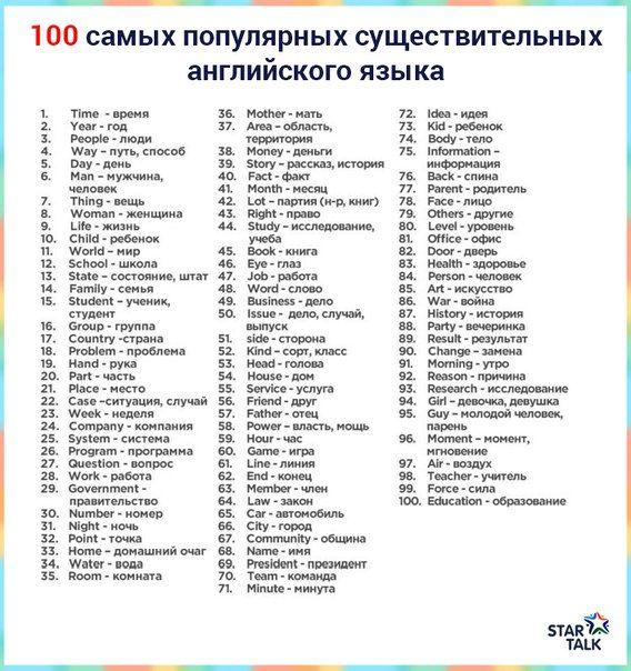 """Школа Образных Решений """"IDEA-class"""""""
