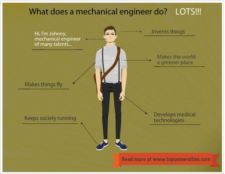 Careers in mechanical engineering the o 39 jays for I need an engineer