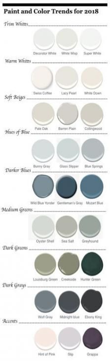 Bath room paint dulux living rooms 25 Ideas | Paint colors ...