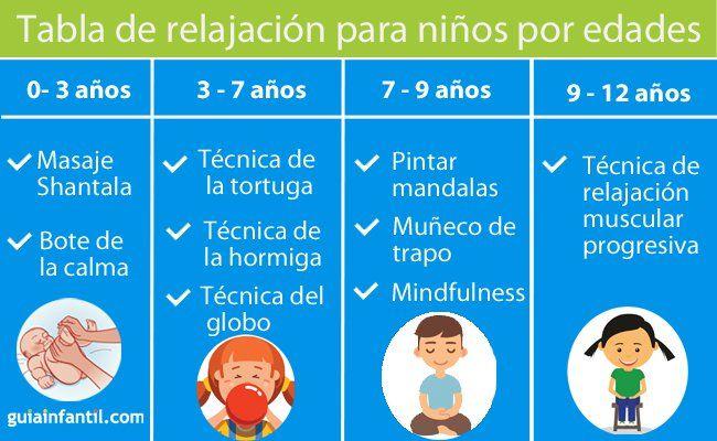 Buenas técnicas de relajación para niños