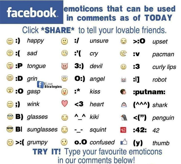 emoticons for facebook | ... with Family And Friends: Facebook ...