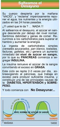 Los Problemas de Saltarse el Desayuno   http://www.jpcdesayuno.blogspot.com/