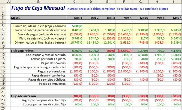 Plantilla Excel Para Armar Un Flujo De Caja Cash Flow Mensual Cajas Mensuales Plantillas Excel Administracion De Negocios
