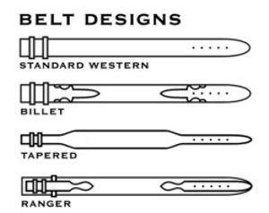Hand Carved Tooled Belts, Alligator Belts-Crocodile-Custom Belts