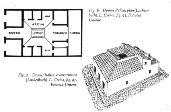 Domus House in Ancient Rome