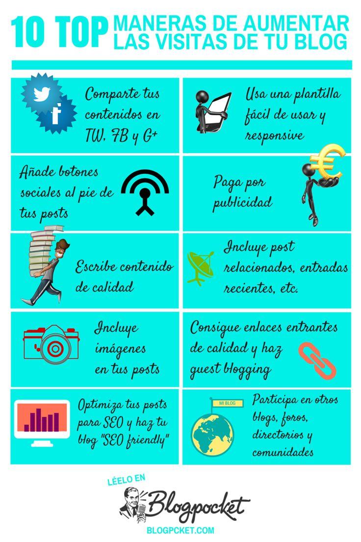 101 maneras de aumentar las visitas de tu blog (Infografía)