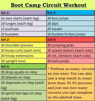 Boot camp circuit workout workouts