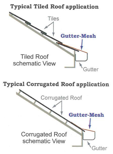 gutter-mesh-roof-application