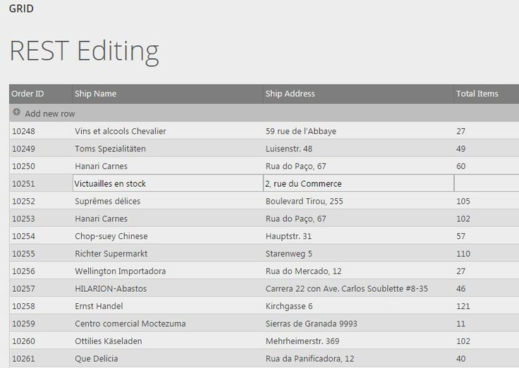 REST Editing Sample - REST Editing with Grid Control - Ignite UI™
