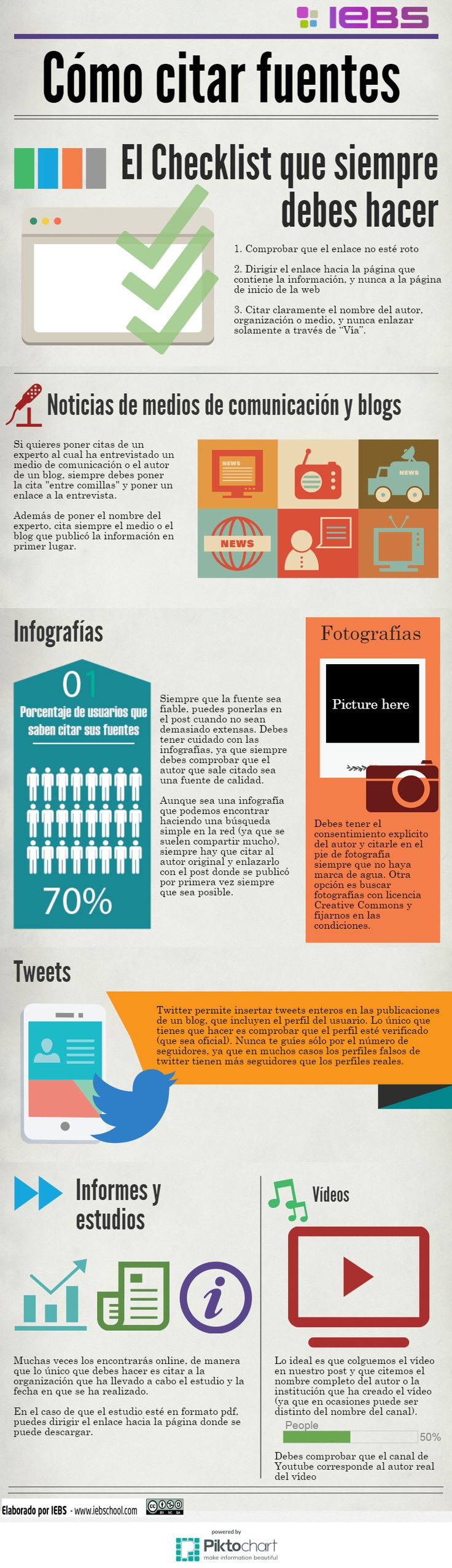 Cómo citar fuentes en tu blog #periodismodigital #contentmarketing #marketingdigital #marketingdecontenidos