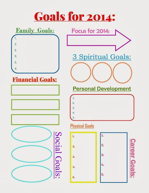 The 25+ best Goals template ideas on Pinterest Short term goals - free action plan template word