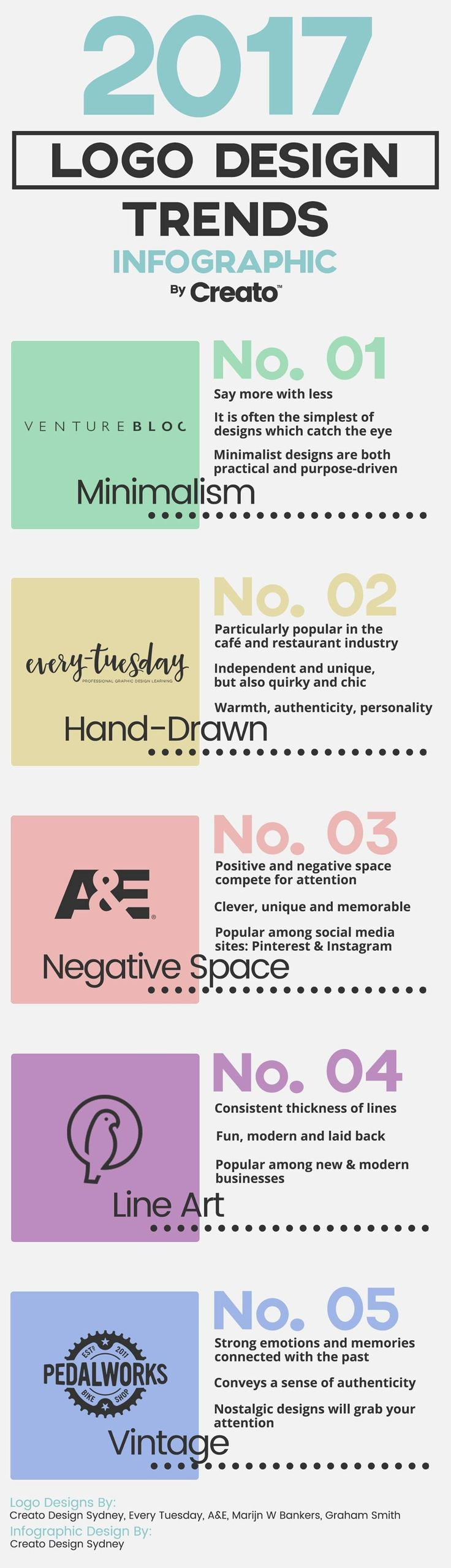 Logo Design Trends To Look Out For In 2017
