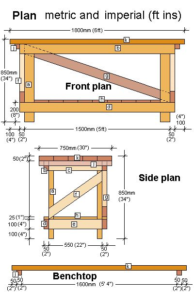 Plan Workbench Woodworking Bench Hunting to obtain tips ...
