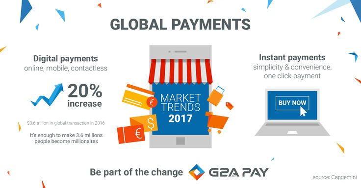 The global payments industry is undergoing a paradigm shift. Be part of the change. #payment #online #business #payments