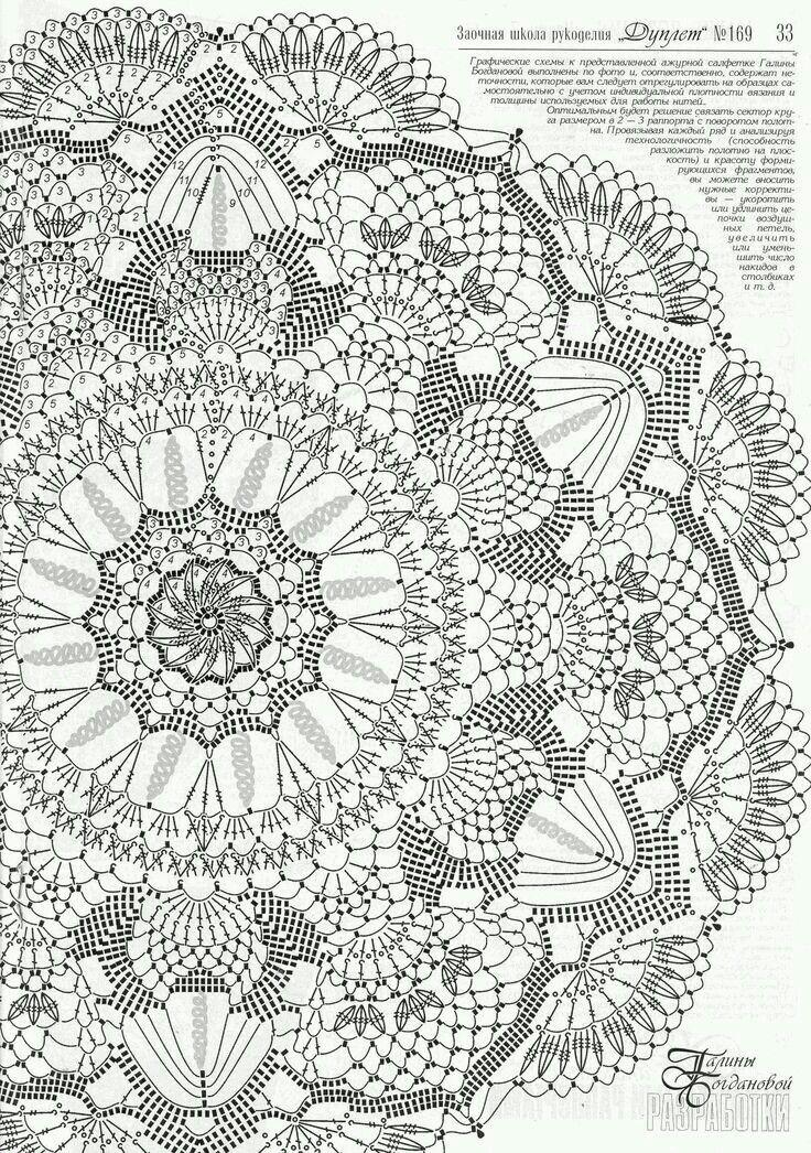 49 best paños images on Pinterest   Tapetes de ganchillo, Crochet ...