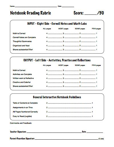 Interactive Notebook Rubric.pdf