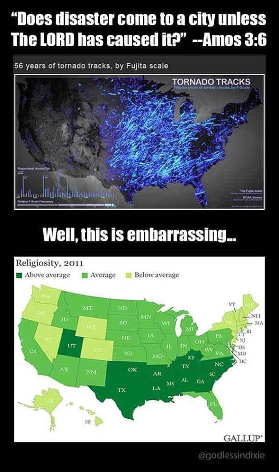 Bible Belt vs Dixie Alley, Republican States vs tornado tracks #atheist #atheism